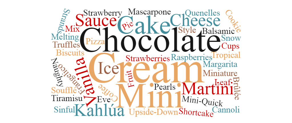 Dessert-Word-Cloud